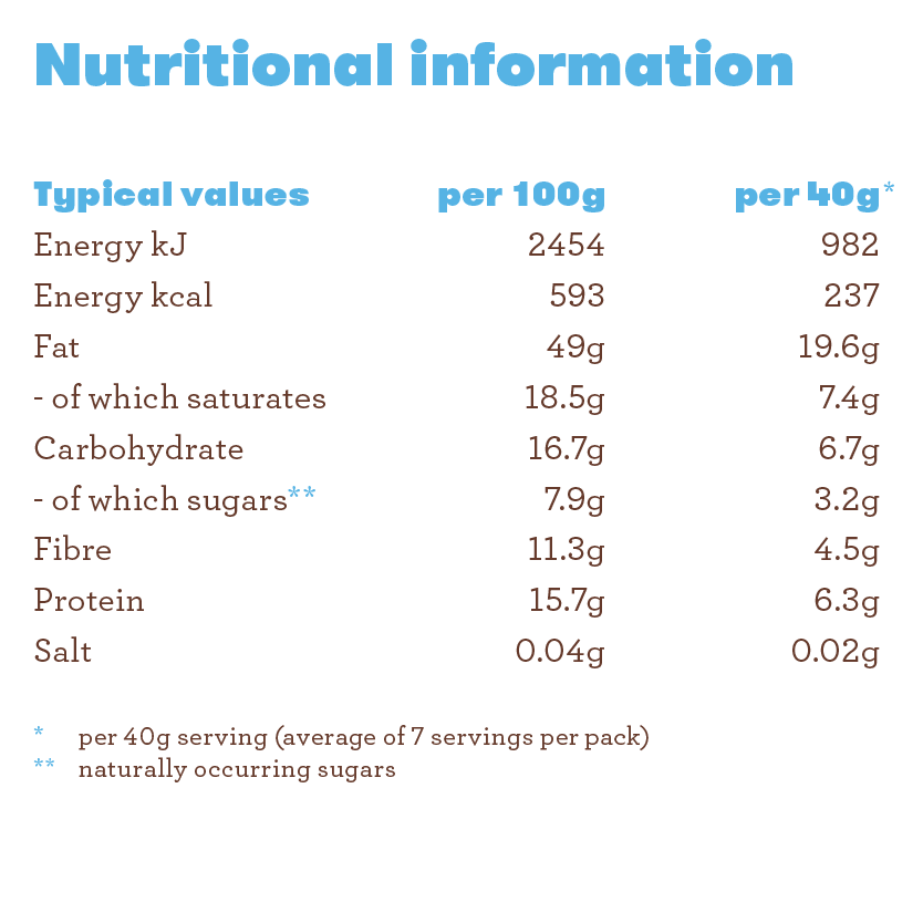 Chia_Nutrition.png