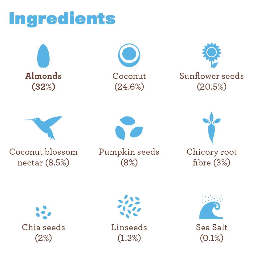 Chia_Ingrediants.png